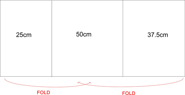 Fold Edges