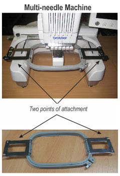 Mult-needle hoop strength